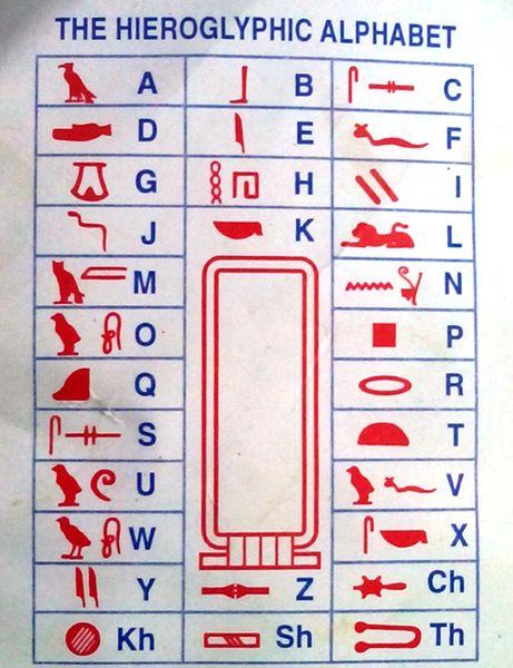 Egyptian_Hieroglyphic_Alphabet_001